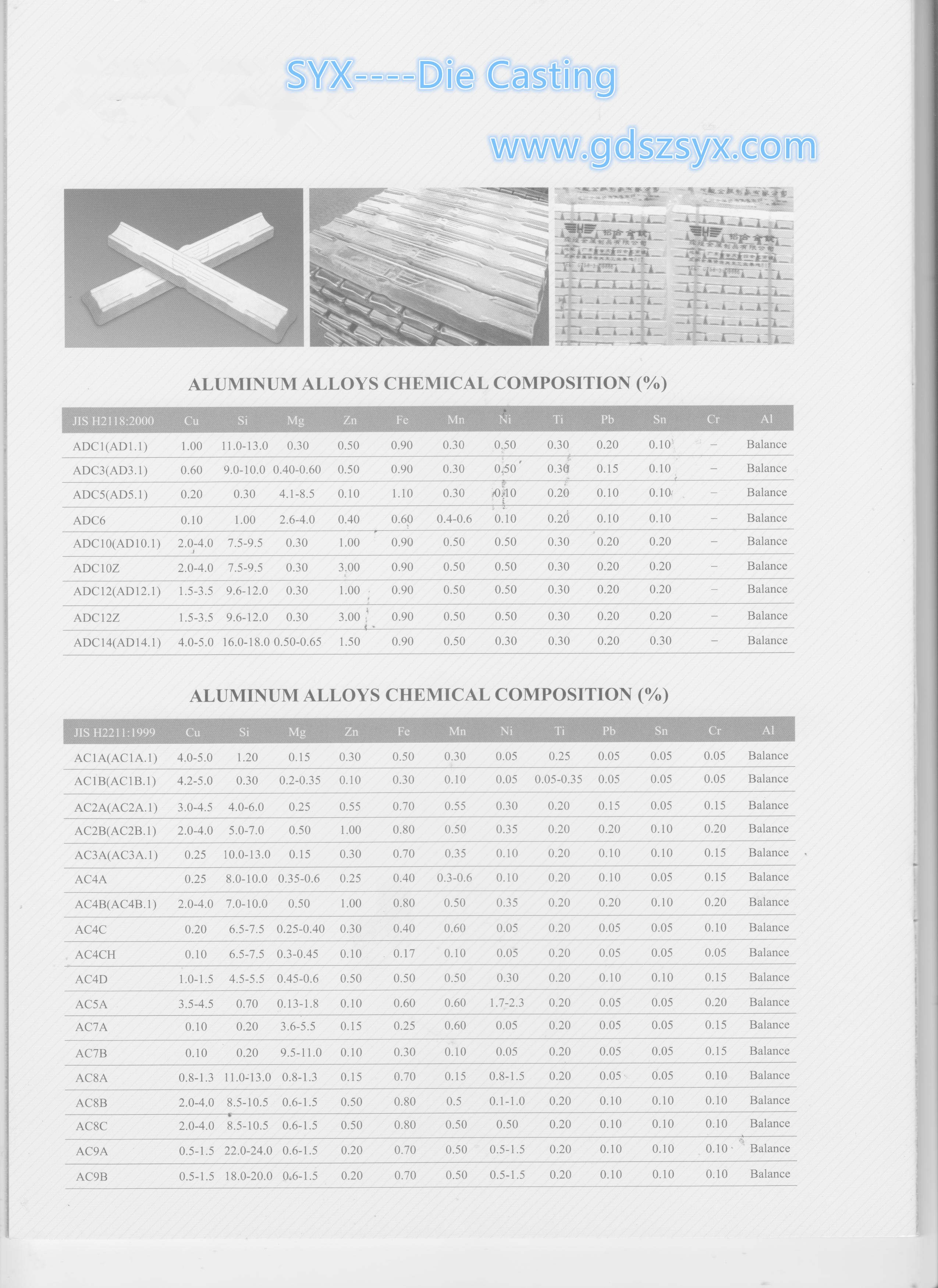 adc12 aluminum alloy die casting specification | A383